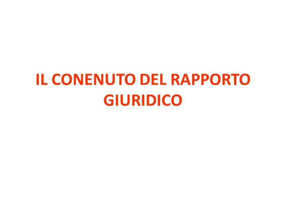 IL CONENUTO DEL RAPPORTO GIURIDICO