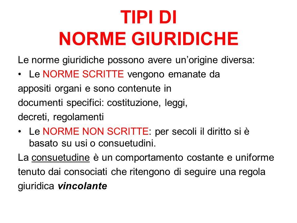 TIPI DI NORME GIURIDICHE