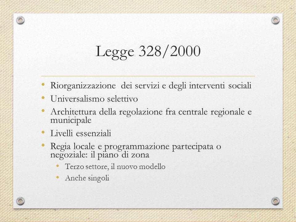 Legge 328/2000 Riorganizzazione dei servizi e degli interventi sociali