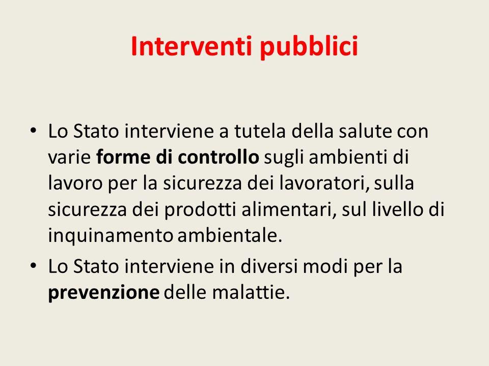 Interventi pubblici