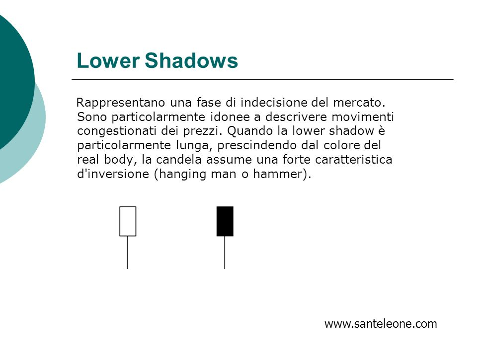 Lower Shadows