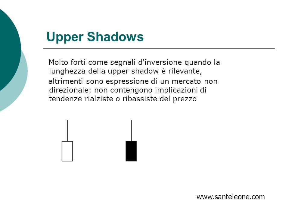 Upper Shadows Molto forti come segnali d inversione quando la lunghezza della upper shadow è rilevante,