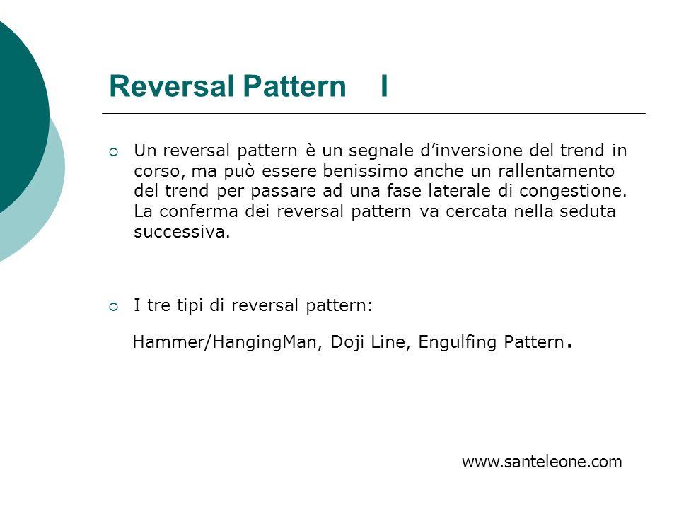 Reversal Pattern I