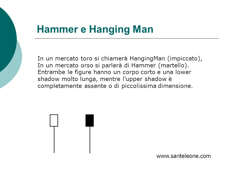 Hammer e Hanging Man