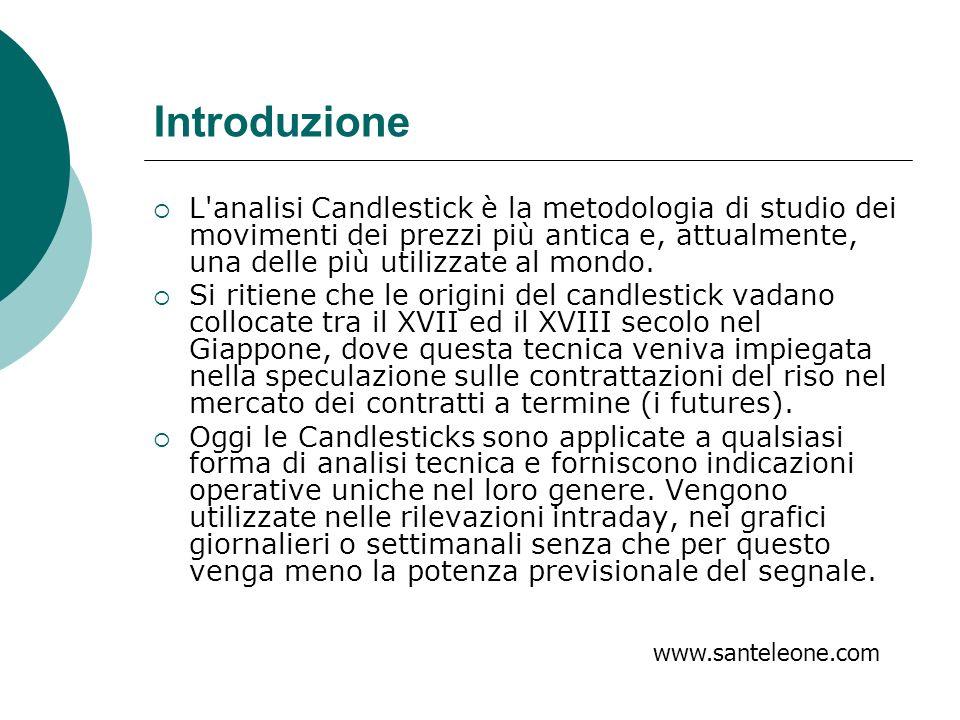 Introduzione L analisi Candlestick è la metodologia di studio dei movimenti dei prezzi più antica e, attualmente, una delle più utilizzate al mondo.