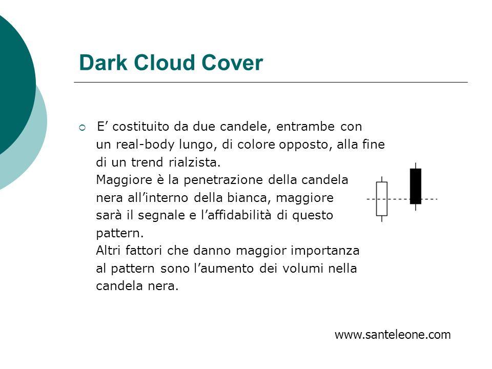 Dark Cloud Cover E' costituito da due candele, entrambe con