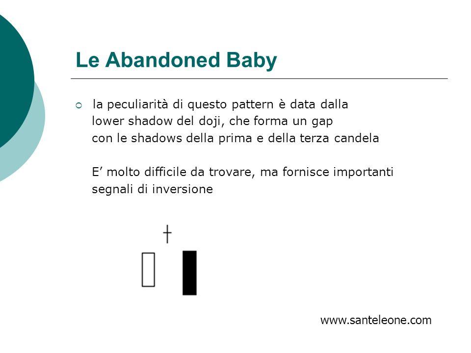 Le Abandoned Baby la peculiarità di questo pattern è data dalla