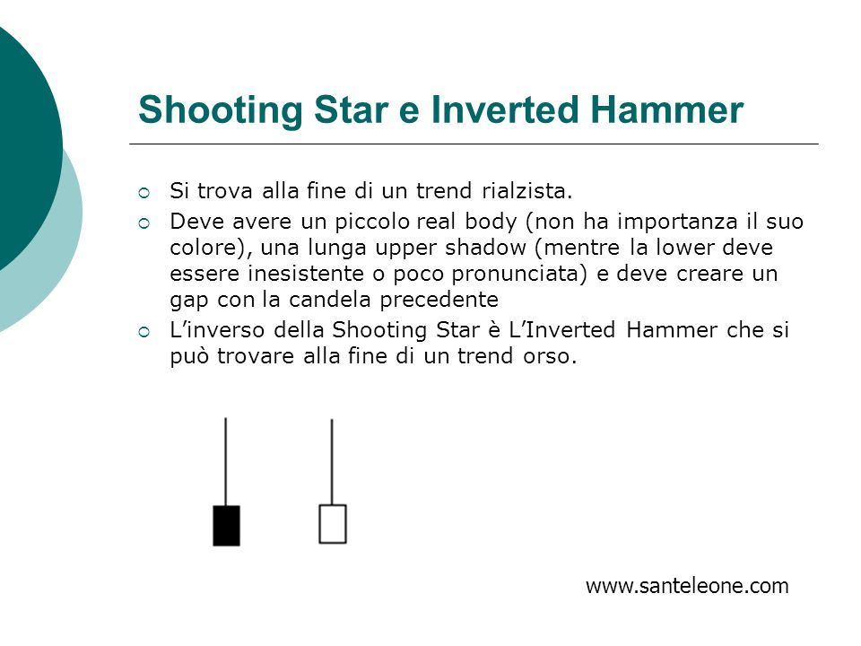Shooting Star e Inverted Hammer