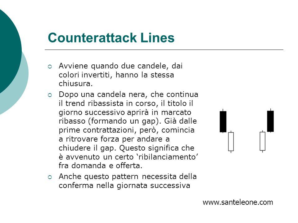 Counterattack Lines Avviene quando due candele, dai colori invertiti, hanno la stessa chiusura.