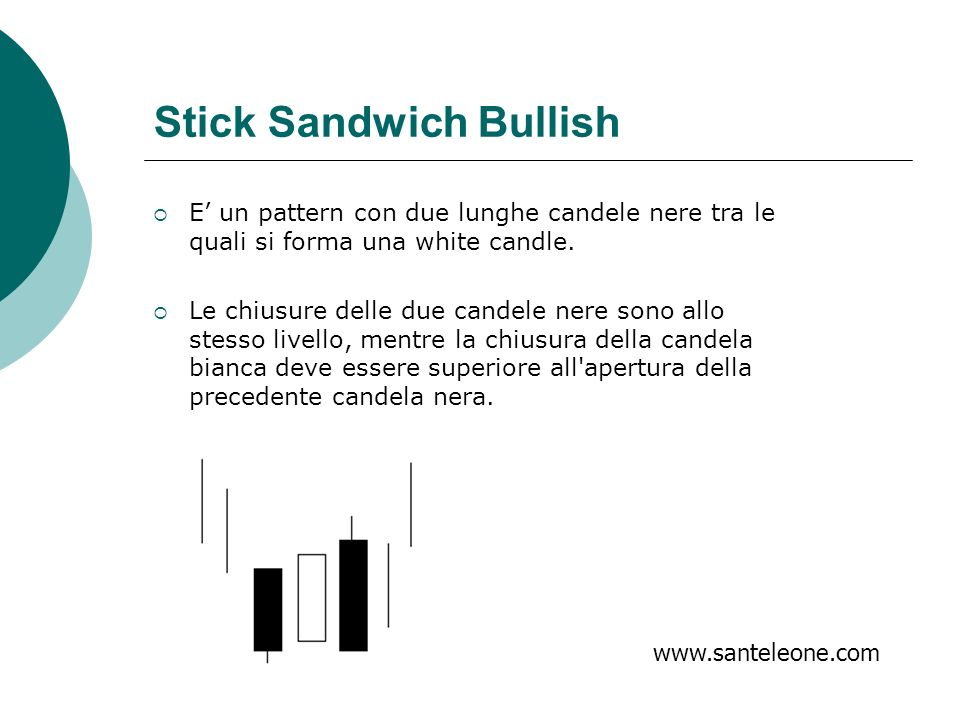 Stick Sandwich Bullish