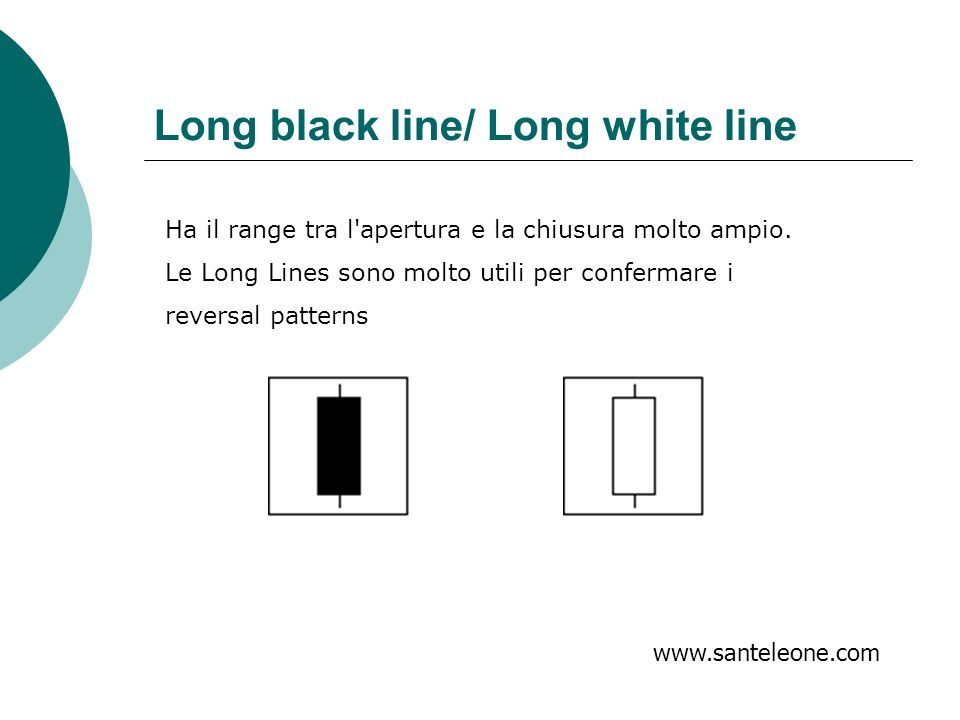 Long black line/ Long white line