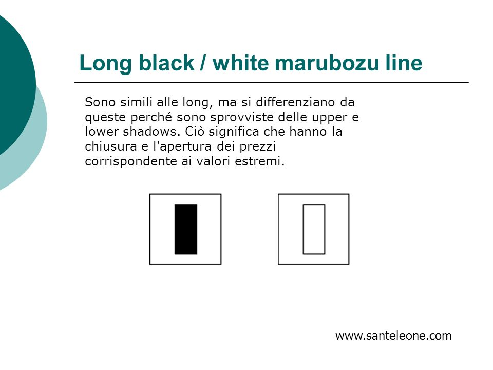 Long black / white marubozu line