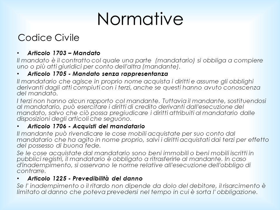 Normative Codice Civile Articolo 1703 – Mandato