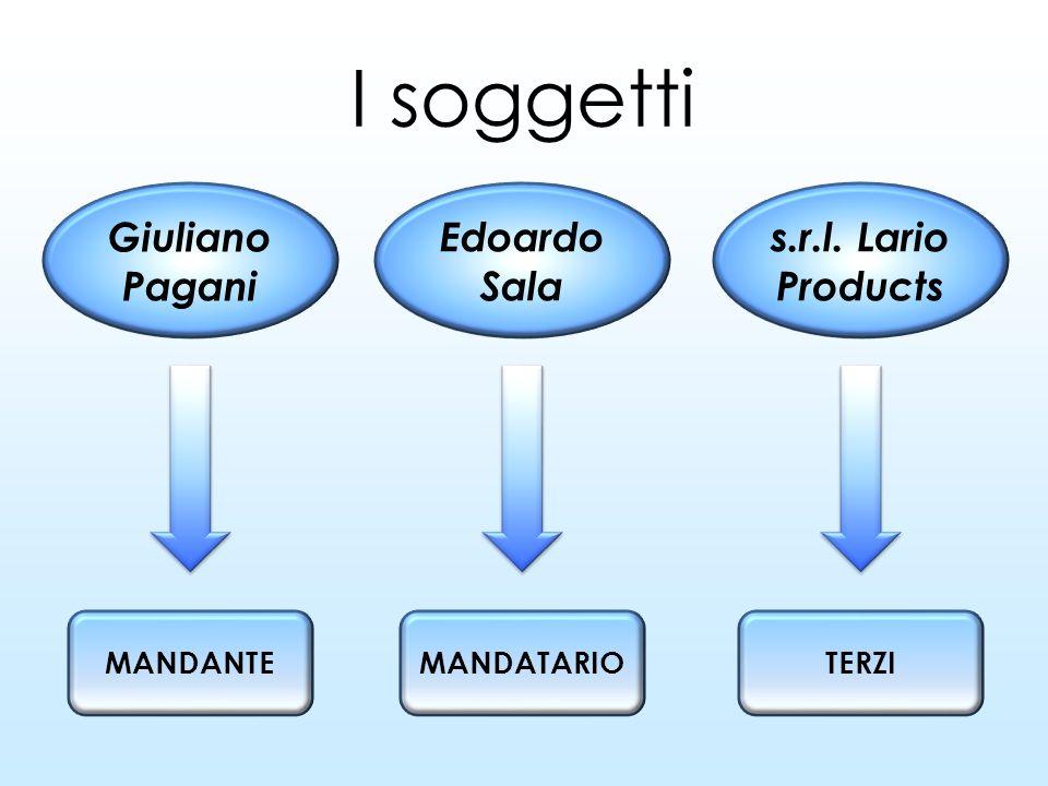 I soggetti Giuliano Pagani Edoardo Sala s.r.l. Lario Products MANDANTE
