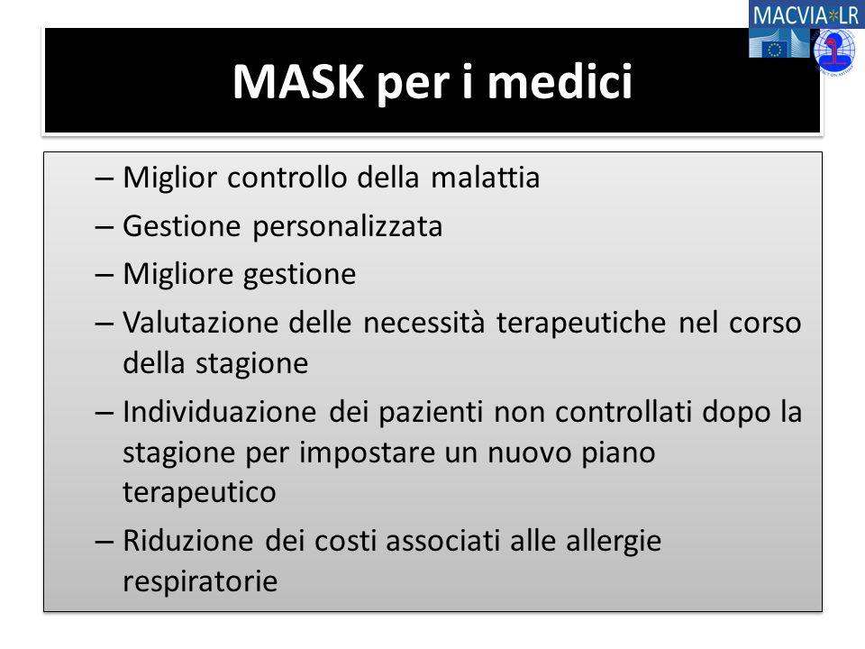 MASK per i medici Miglior controllo della malattia