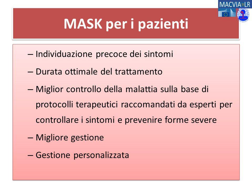 MASK per i pazienti Individuazione precoce dei sintomi
