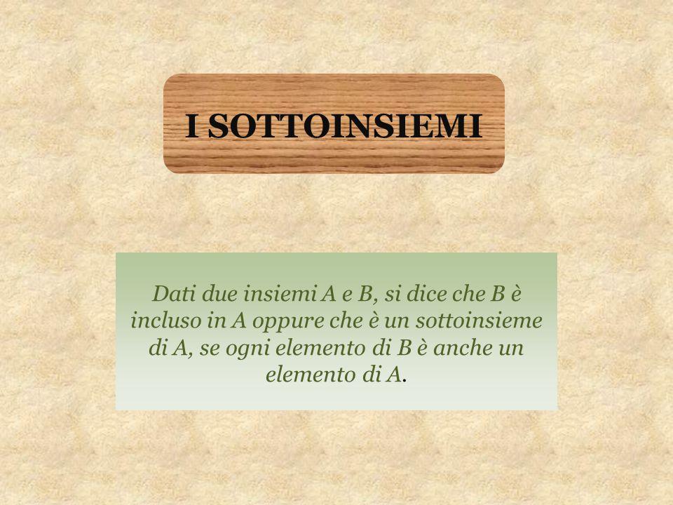 4 I SOTTOINSIEMI.