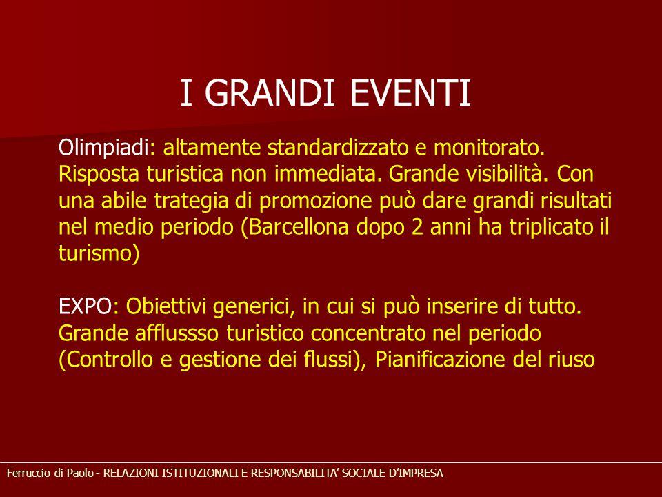 I GRANDI EVENTI