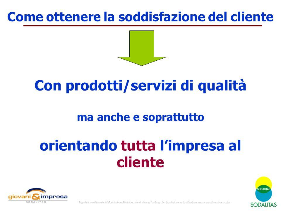 Come ottenere la soddisfazione del cliente