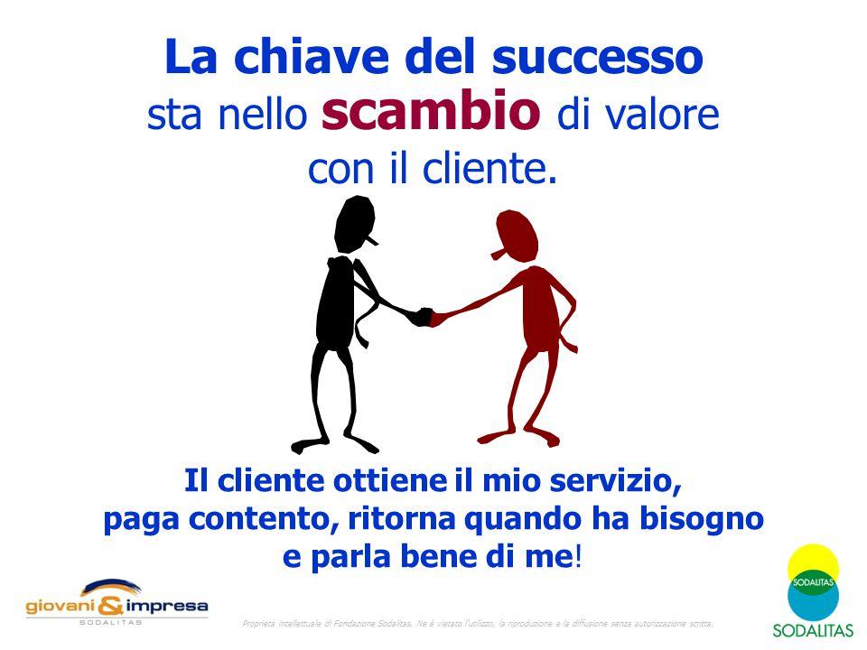 La chiave del successo sta nello scambio di valore con il cliente.