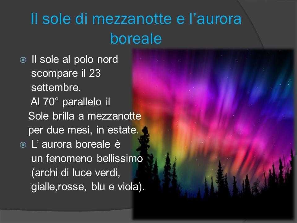Il sole di mezzanotte e l'aurora boreale