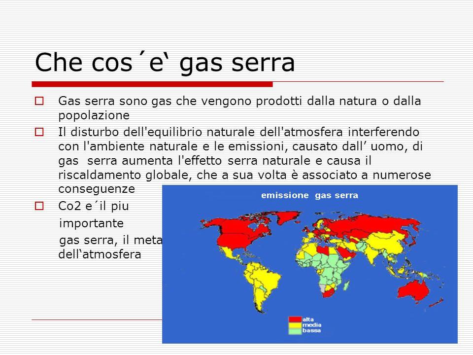 Che cos´e' gas serra Gas serra sono gas che vengono prodotti dalla natura o dalla popolazione.