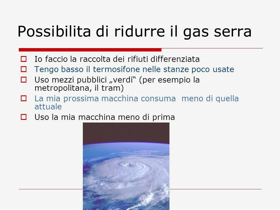 Possibilita di ridurre il gas serra