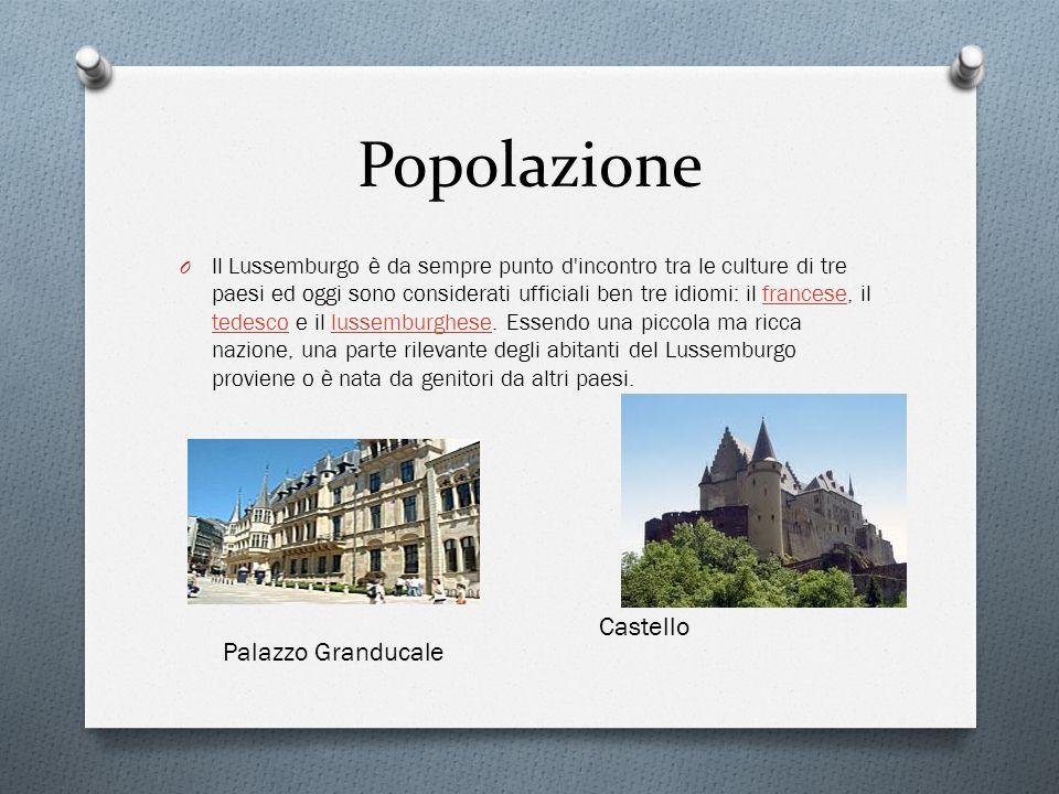 Popolazione Castello Palazzo Granducale