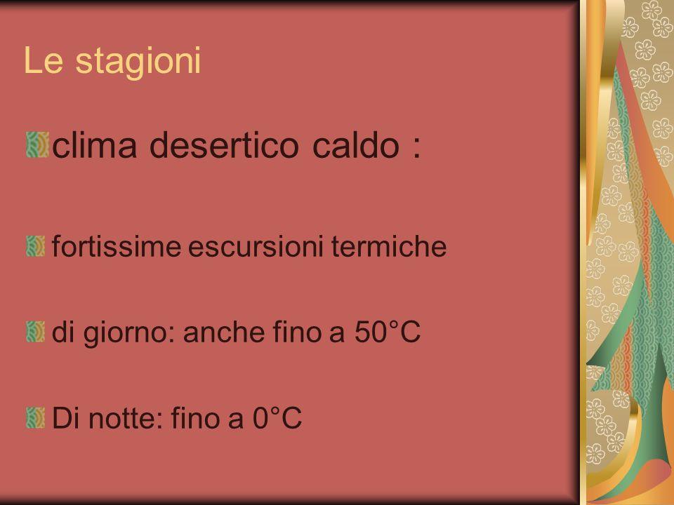 clima desertico caldo :