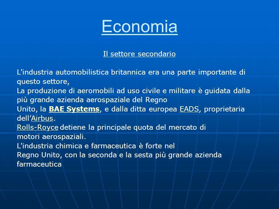 Economia Il settore secondario