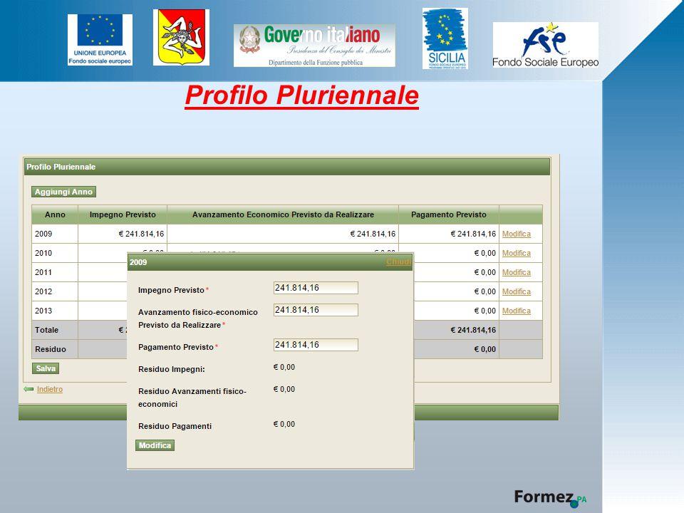 Profilo Pluriennale