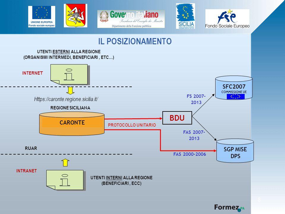 IL POSIZIONAMENTO BDU SFC2007 COMMISSIONE UE