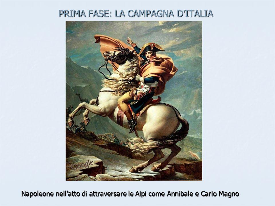 PRIMA FASE: LA CAMPAGNA D'ITALIA