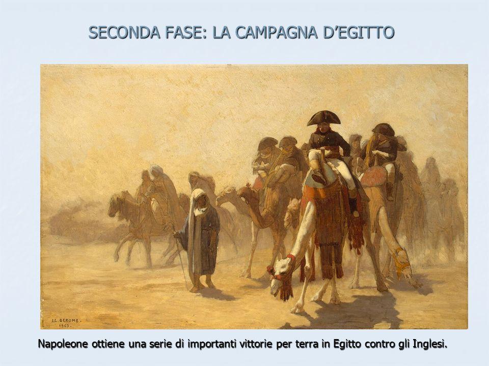 SECONDA FASE: LA CAMPAGNA D'EGITTO