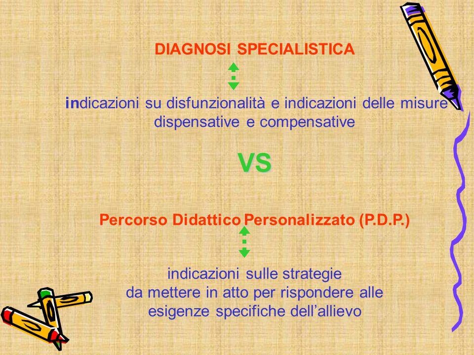DIAGNOSI SPECIALISTICA Percorso Didattico Personalizzato (P.D.P.)