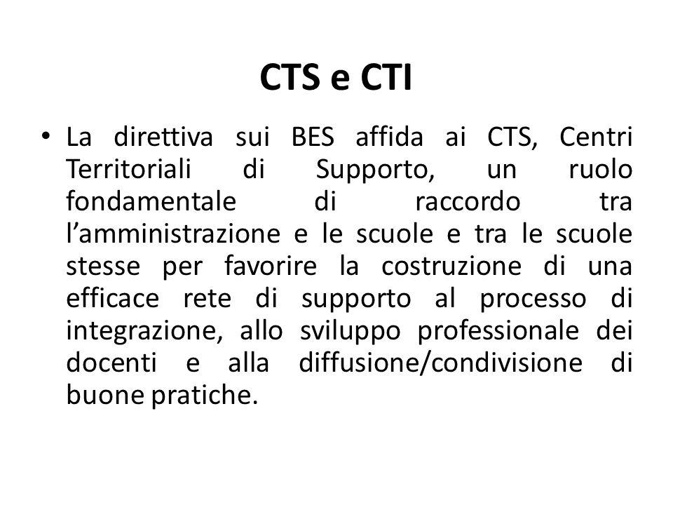 CTS e CTI