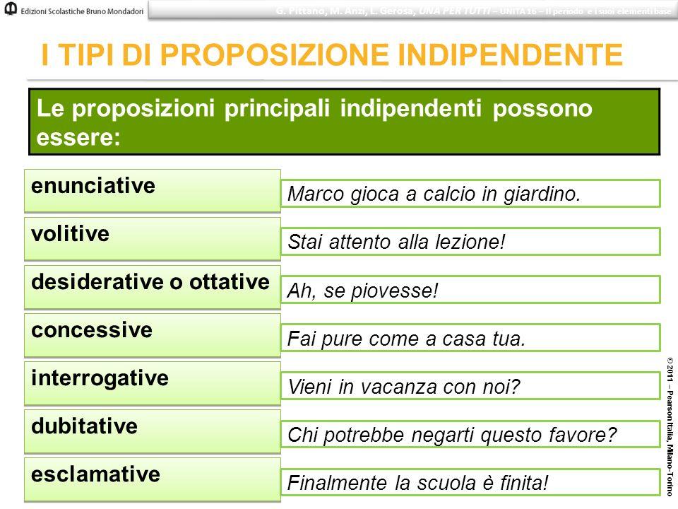 Unit 16 il periodo e i suoi elementi base ppt video for Tipi di case in italia
