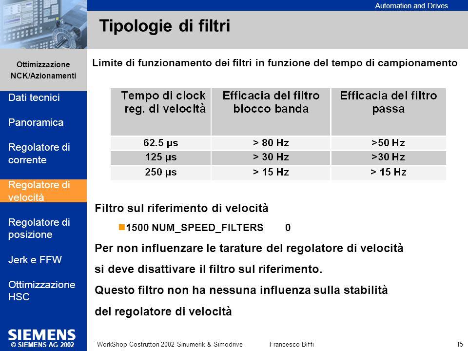 Tipologie di filtri Filtro sul riferimento di velocità