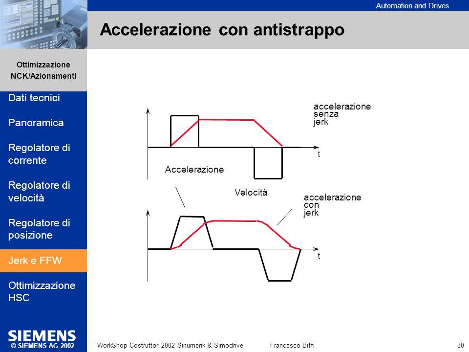 Accelerazione con antistrappo