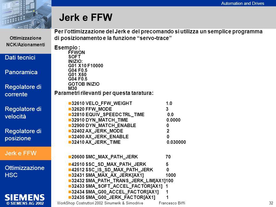 Jerk e FFW Dati tecnici Panoramica Regolatore di corrente