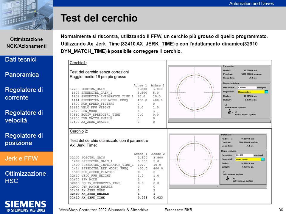 Test del cerchio Dati tecnici Panoramica Regolatore di corrente