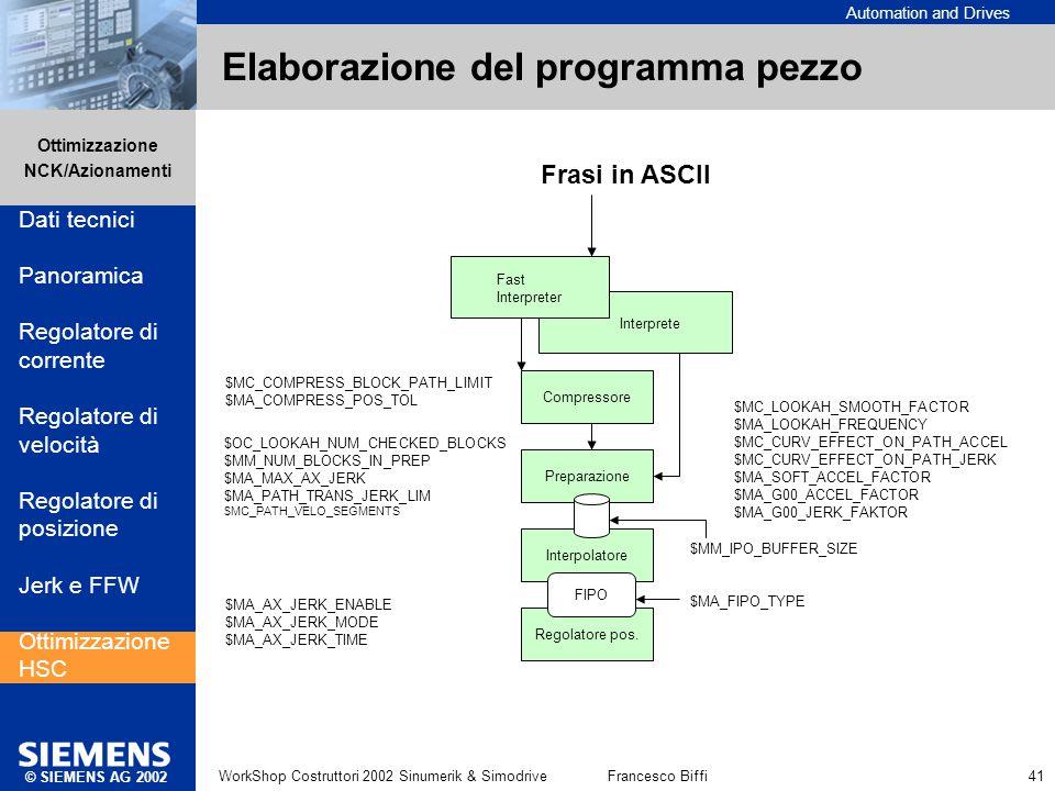 Elaborazione del programma pezzo