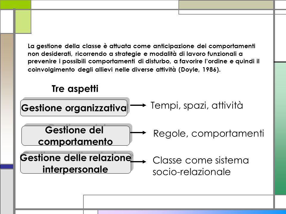 Gestione organizzativa Gestione delle relazione interpersonale