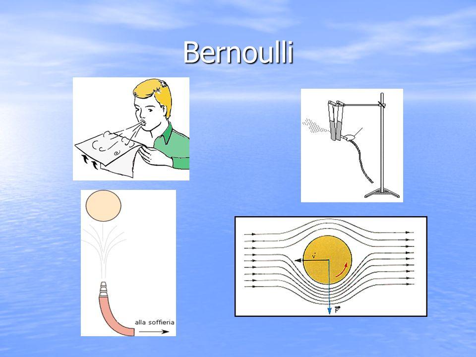 Bernoulli