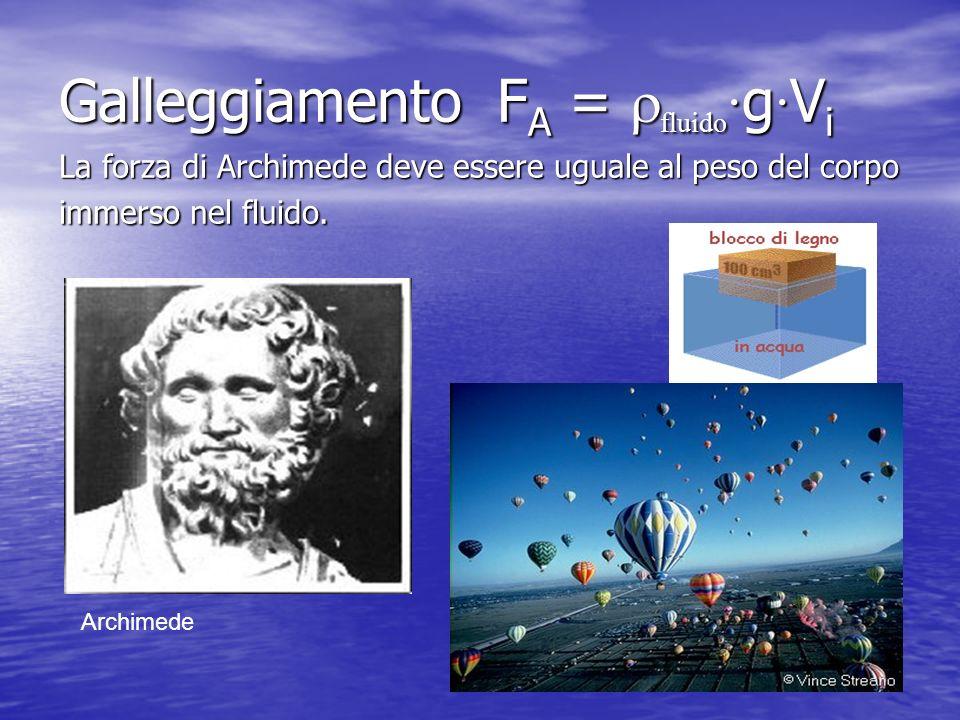 Galleggiamento FA = rfluido∙g∙Vi La forza di Archimede deve essere uguale al peso del corpo immerso nel fluido.