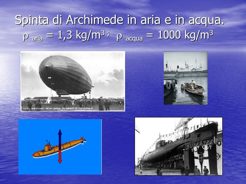 Spinta di Archimede in aria e in acqua