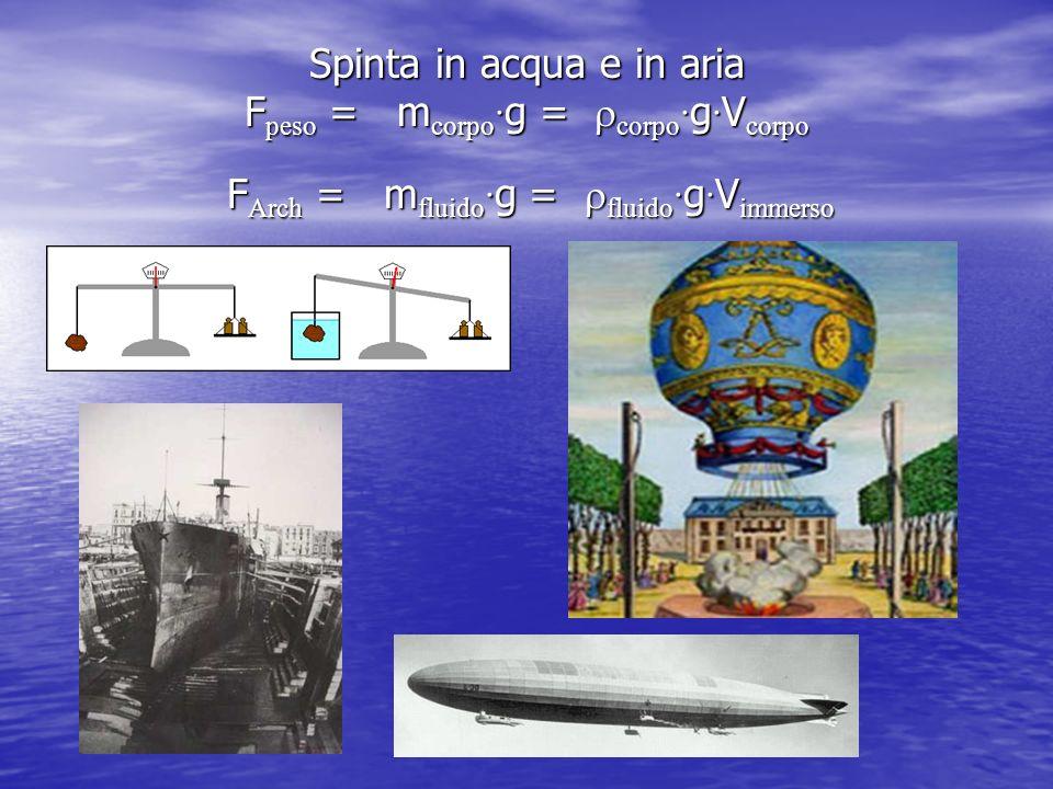 Spinta in acqua e in aria Fpeso = mcorpo∙g = rcorpo∙g∙Vcorpo FArch = mfluido∙g = rfluido∙g∙Vimmerso