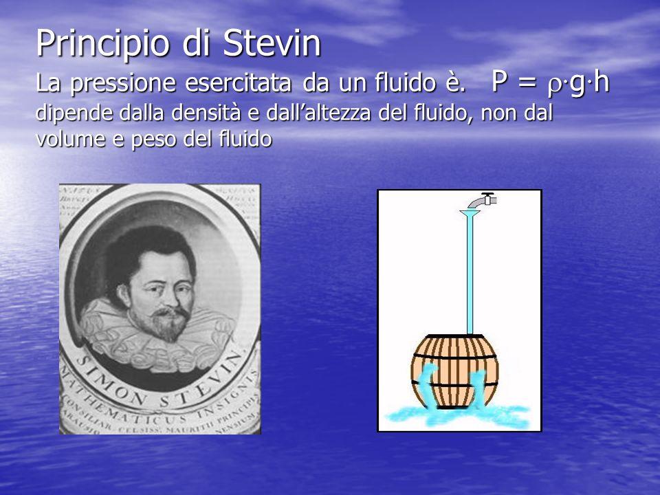 Principio di Stevin La pressione esercitata da un fluido è