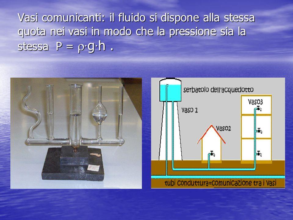 Vasi comunicanti: il fluido si dispone alla stessa quota nei vasi in modo che la pressione sia la stessa P = r∙g∙h .