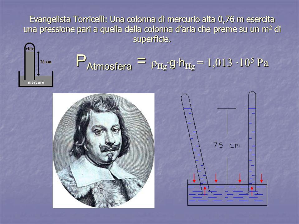 PAtmosfera = rHg∙g∙hHg = 1,013 ∙105 Pa